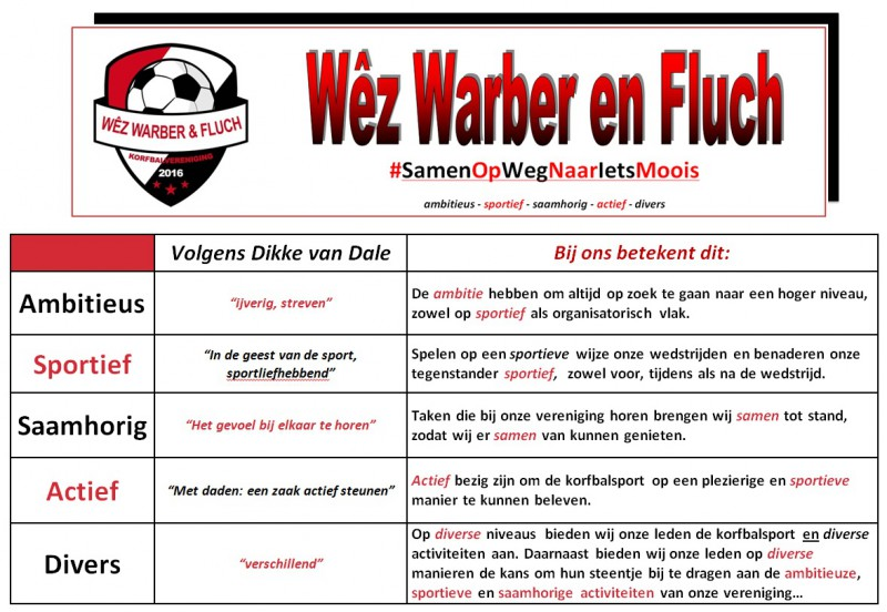 photo - Wêz Warber & Fluch